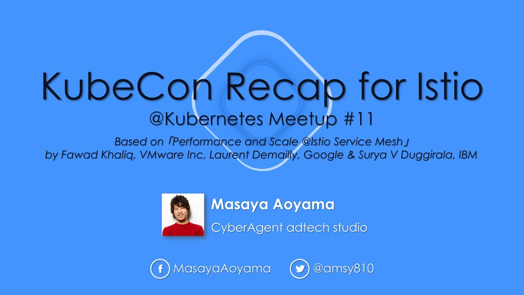 Masaya Aoyama CyberAgent adtech studio Based on...