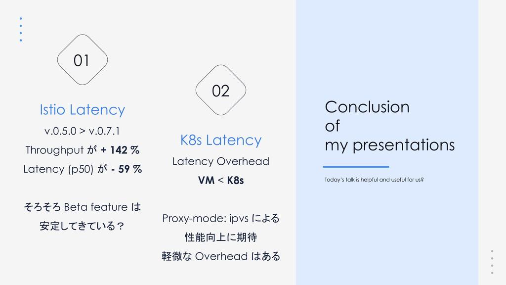 01 02 Istio Latency v.0.5.0 > v.0.7.1 Throughpu...