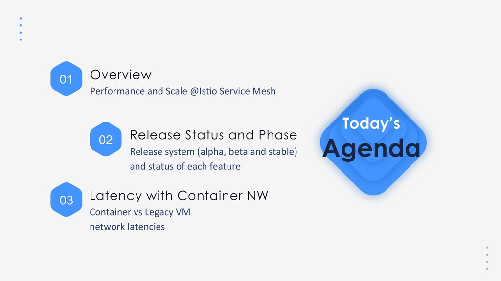 Today's Agenda 01 Overview Performance and Scal...