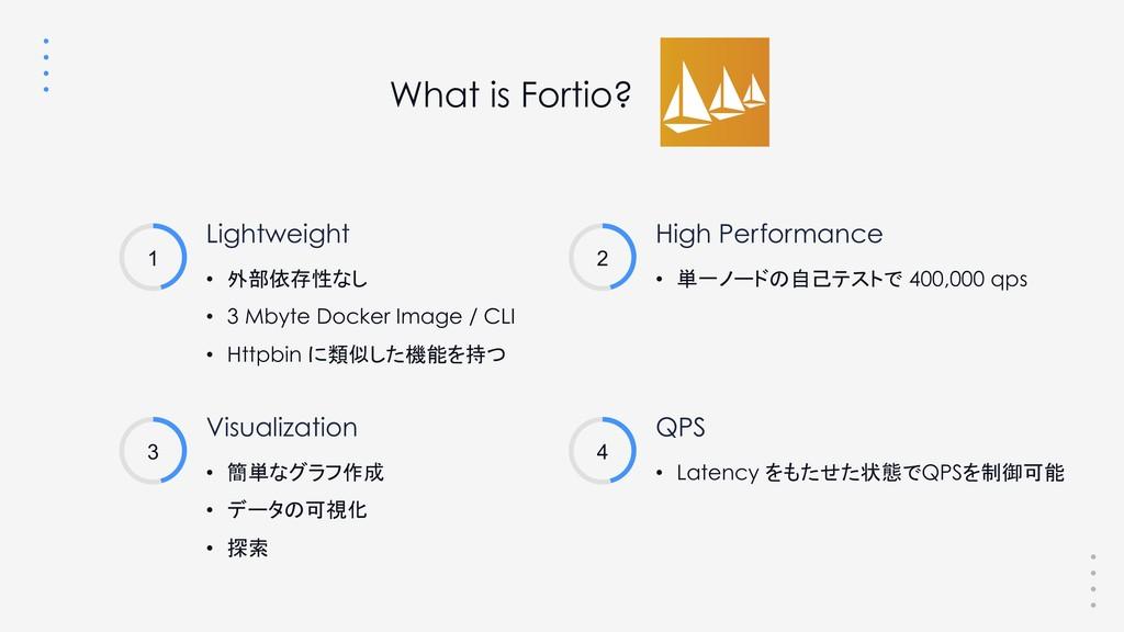 • 外部依存性なし • 3 Mbyte Docker Image / CLI • Htt...
