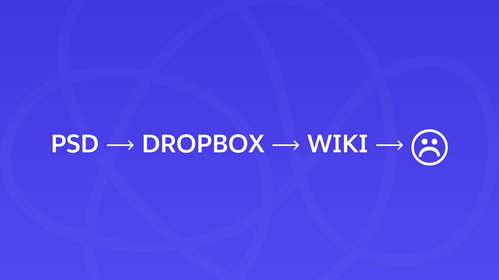 PSD ⟶ DROPBOX ⟶ WIKI ⟶ ☹