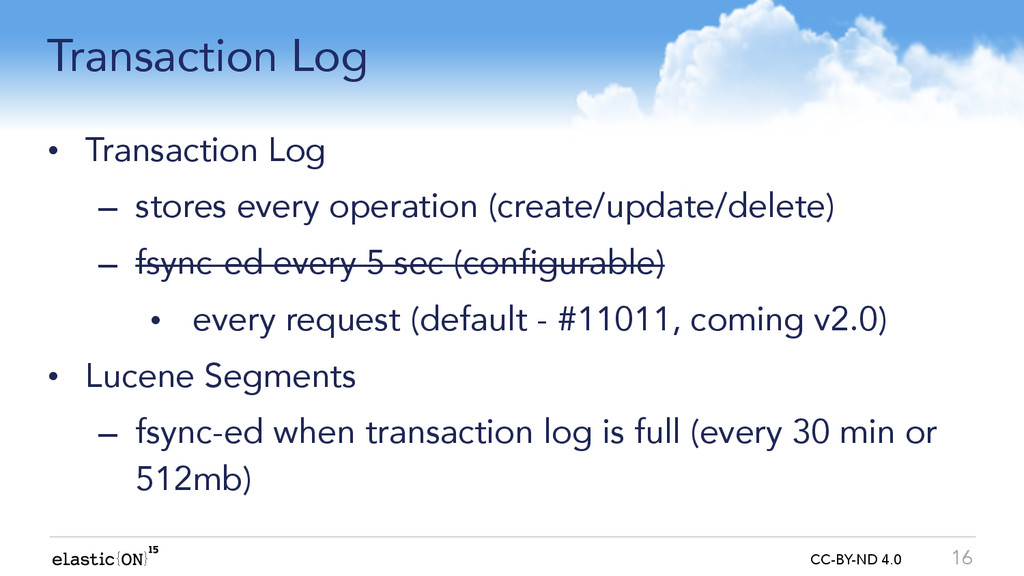 { } CC-BY-ND 4.0 Transaction Log • Transaction ...