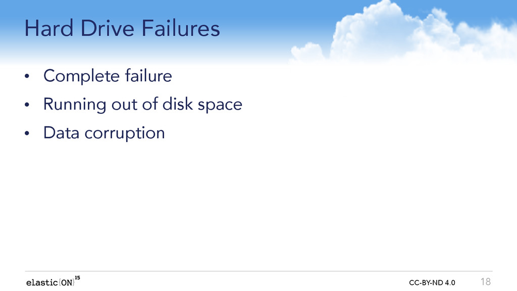 { } CC-BY-ND 4.0 Hard Drive Failures • Complete...