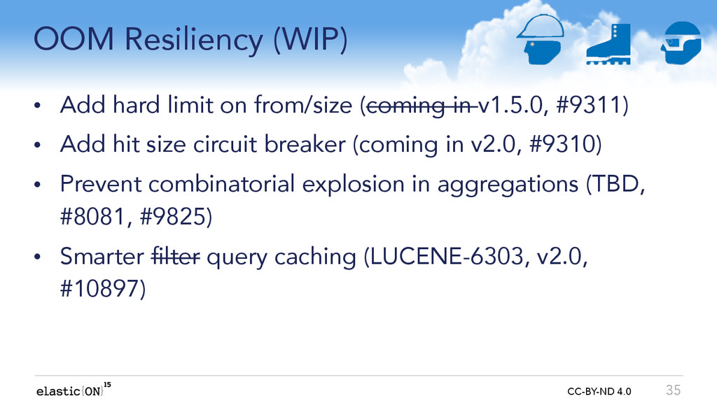 { } CC-BY-ND 4.0 OOM Resiliency (WIP) • Add har...