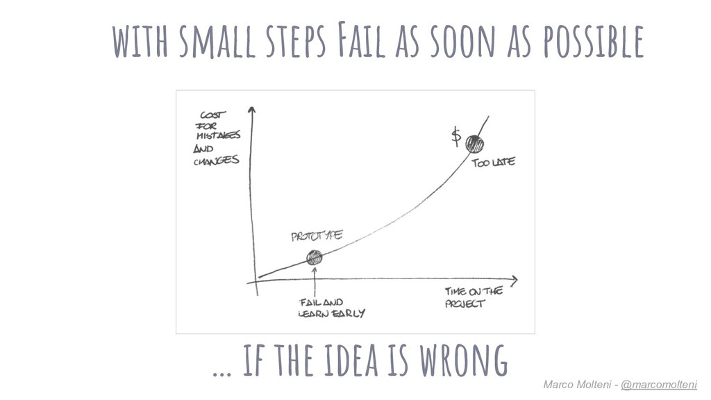 … if the idea is wrong with small steps Fail as...