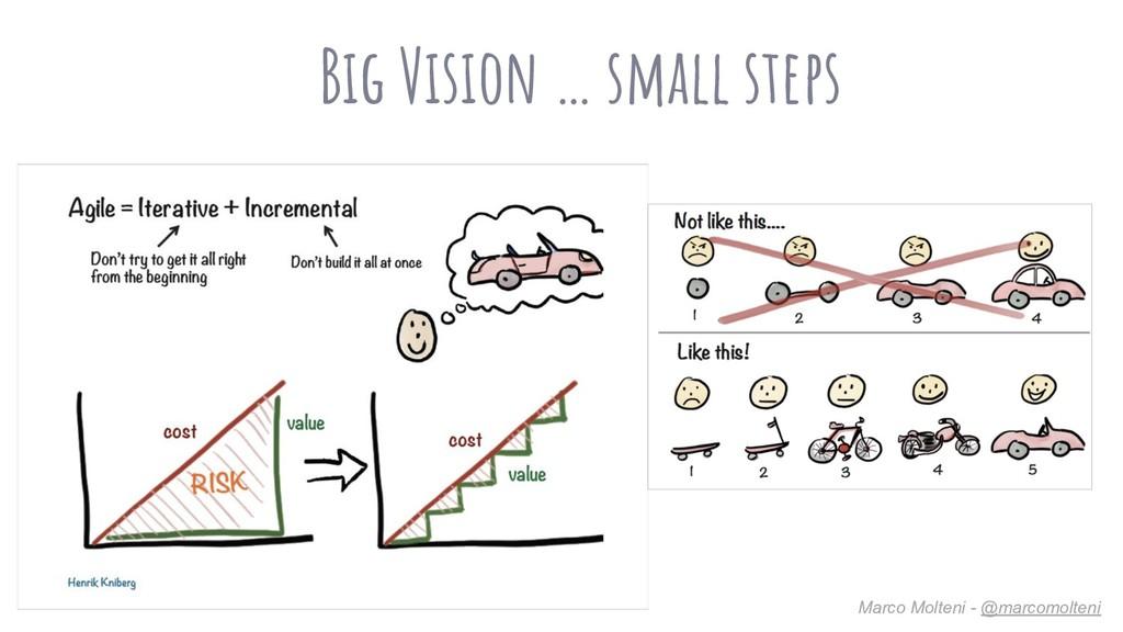 Big Vision … small steps Marco Molteni - @marco...