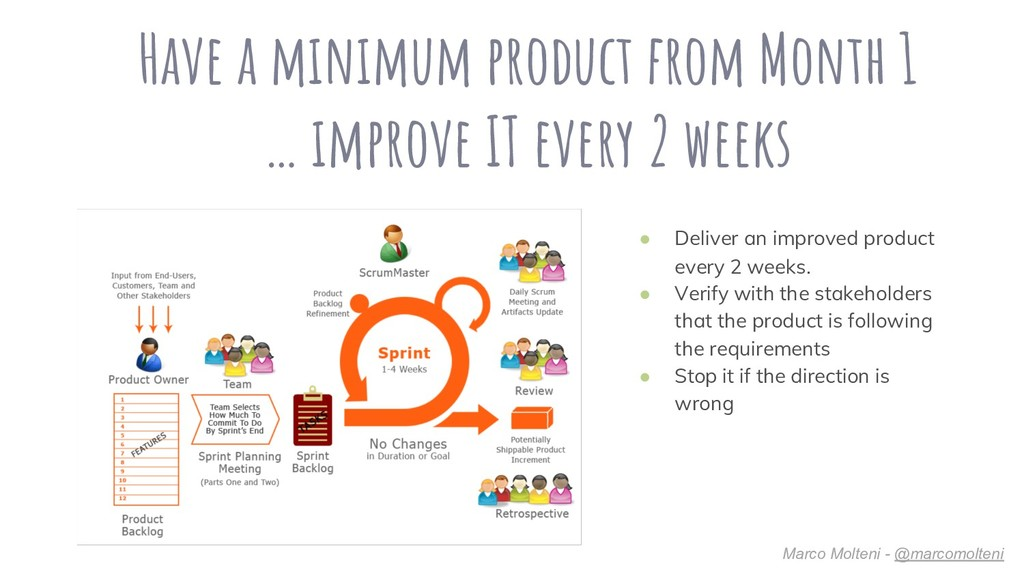 Have a minimum product from Month 1 … improve I...