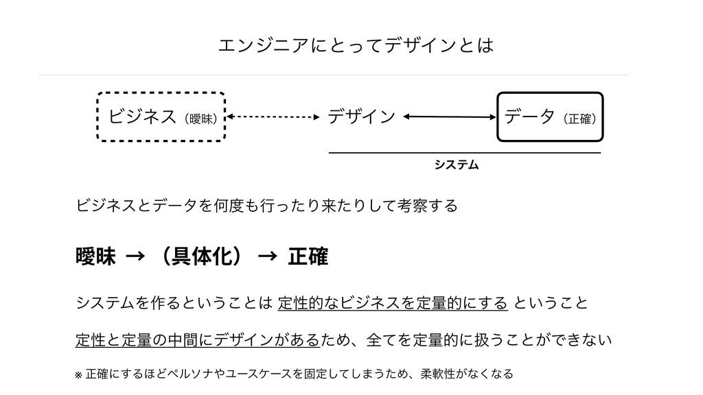 ϏδωεͱσʔλΛԿߦͬͨΓདྷͨΓͯ͠ߟ͢Δ 曖昧 → (具体化) → 正確 γεςϜΛ...