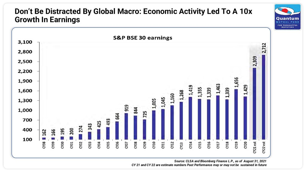 Don't Be Distracted By Global Macro: Economic A...