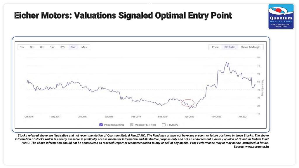 19 Eicher Motors: Valuations Signaled Optimal E...