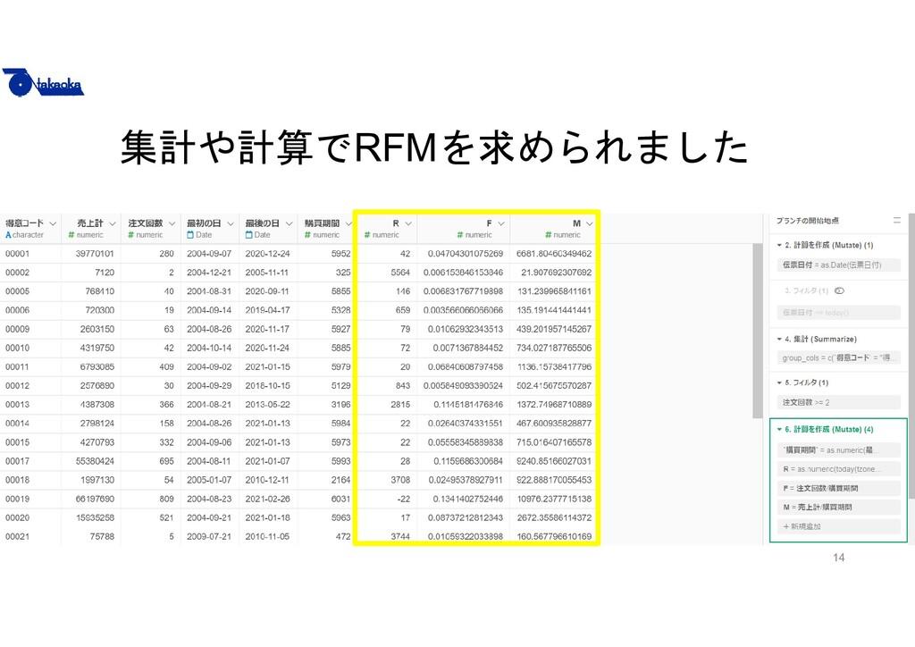 14 集計や計算でRFMを求められました