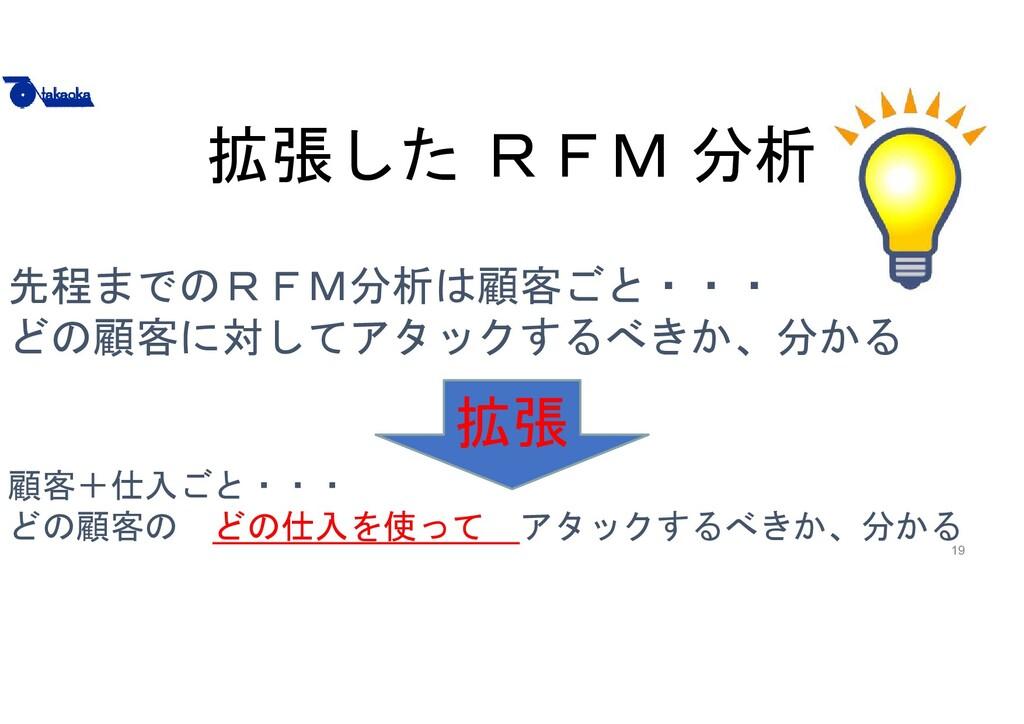 19 拡張した RFM 分析 先程までのRFM分析は顧客ごと・・・ どの顧客に対してアタックす...