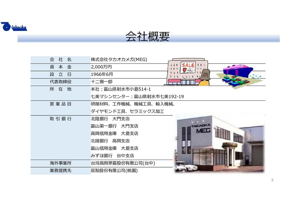 会社概要 3 会社名 株式会社タカオカメガ(MEG) 資本⾦ 2,000万円 設⽴...