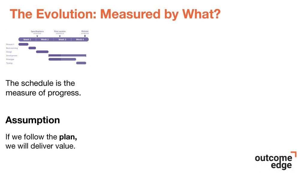 The Evolution: Measured by What? The schedule i...