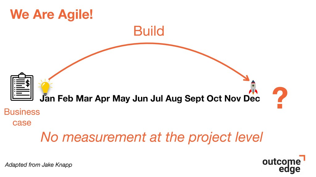 We Are Agile! Jan Feb Mar Apr May Jun Jul Aug S...