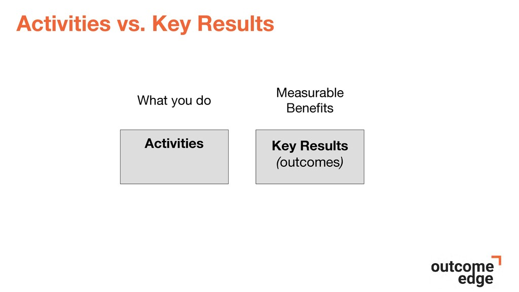 Activities vs. Key Results Activities What you ...
