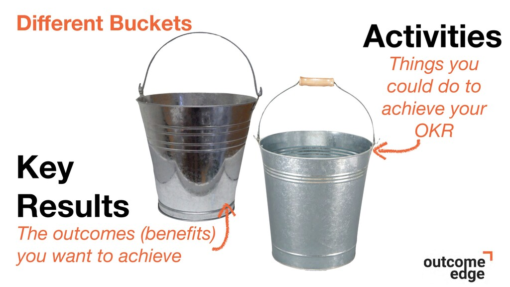 Different Buckets The outcomes (benefits) you wan...