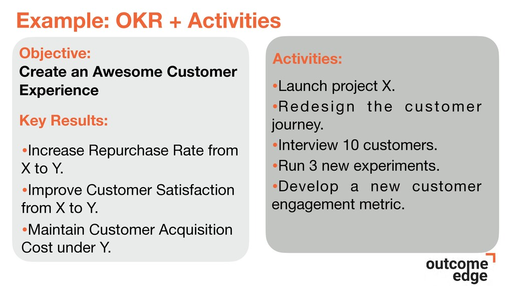Example: OKR + Activities •Increase Repurchase ...