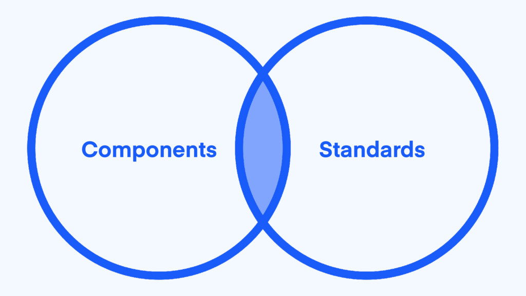Components Standards