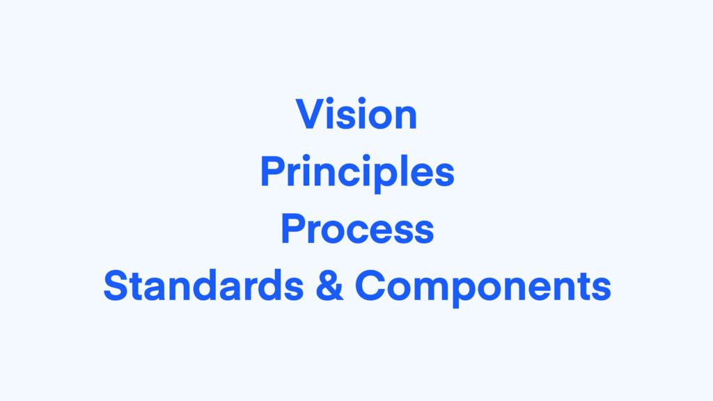 Vision Principles Process Standards & Components