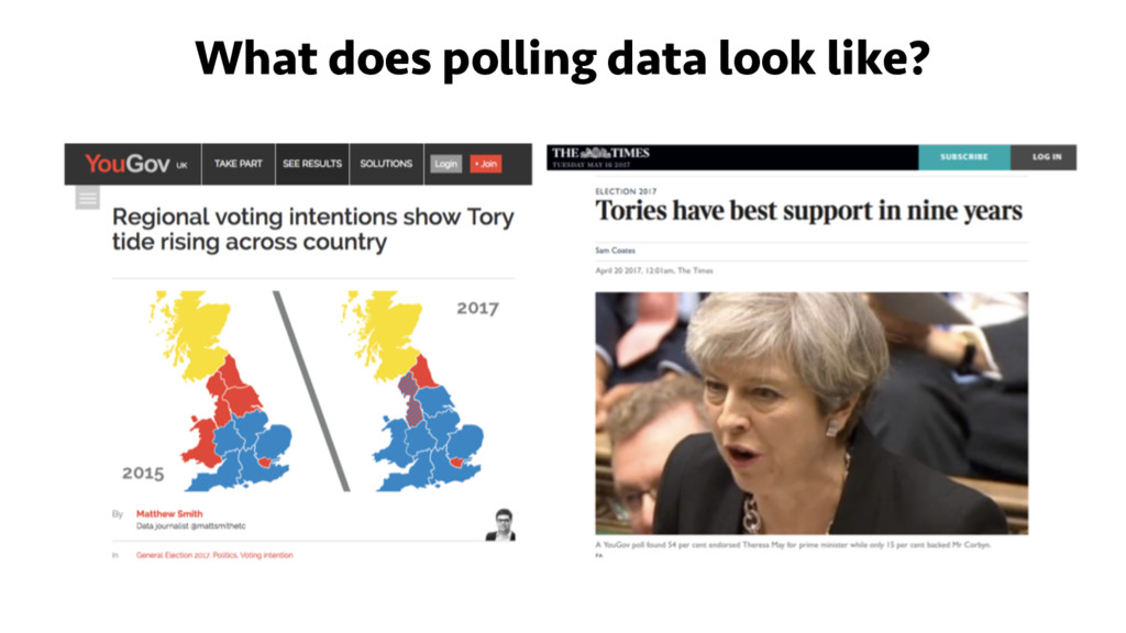 What does polling data look like?