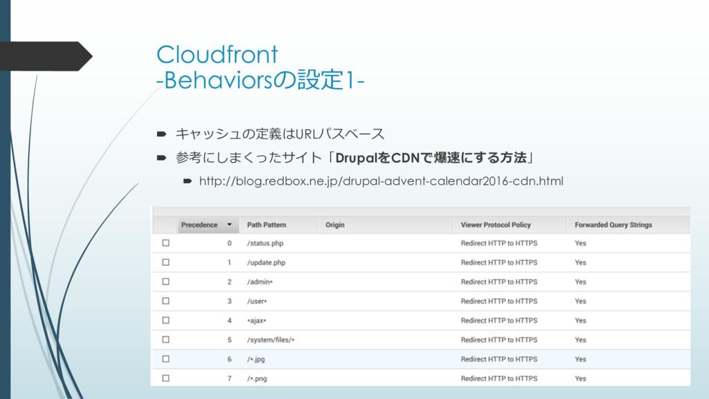 Cloudfront -Behaviorsの設定1- ´ キャッシュの定義はURLパスベース ...