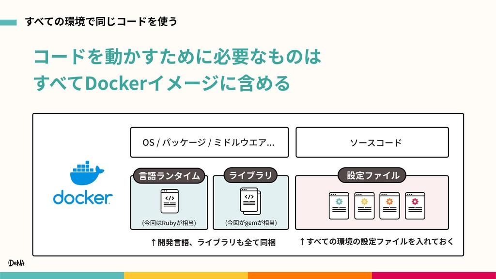 コードを動かすために必要なものは すべてDockerイメージに含める すべての環境で同じコー...