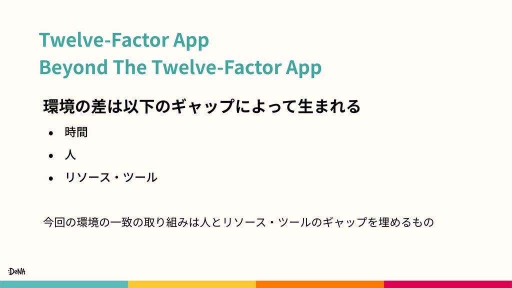 Twelve-Factor App