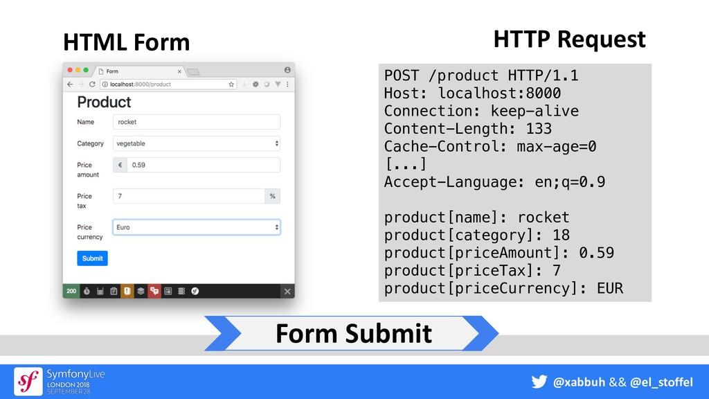 @xabbuh && @el_stoffel HTML Form POST /product ...