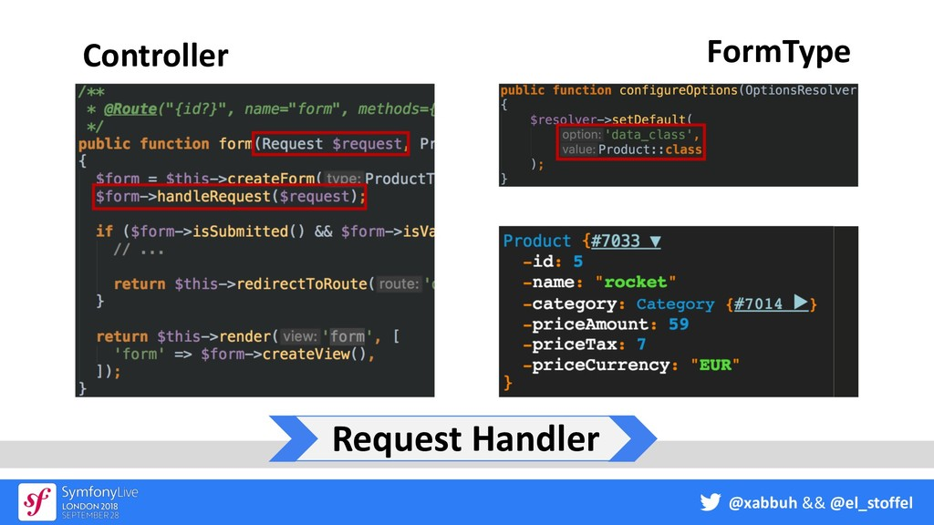 @xabbuh && @el_stoffel Controller FormType Requ...