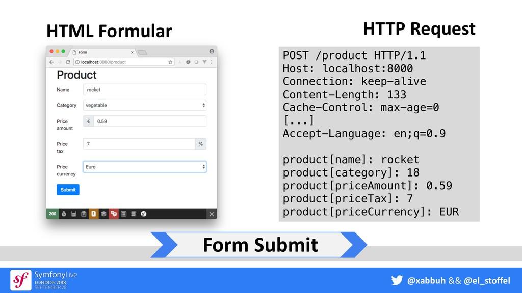 @xabbuh && @el_stoffel HTML Formular POST /prod...