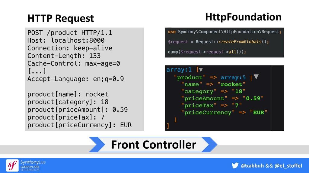 @xabbuh && @el_stoffel POST /product HTTP/1.1 H...