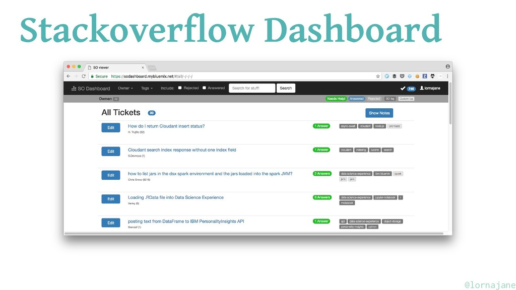 Stackoverflow Dashboard @lornajane