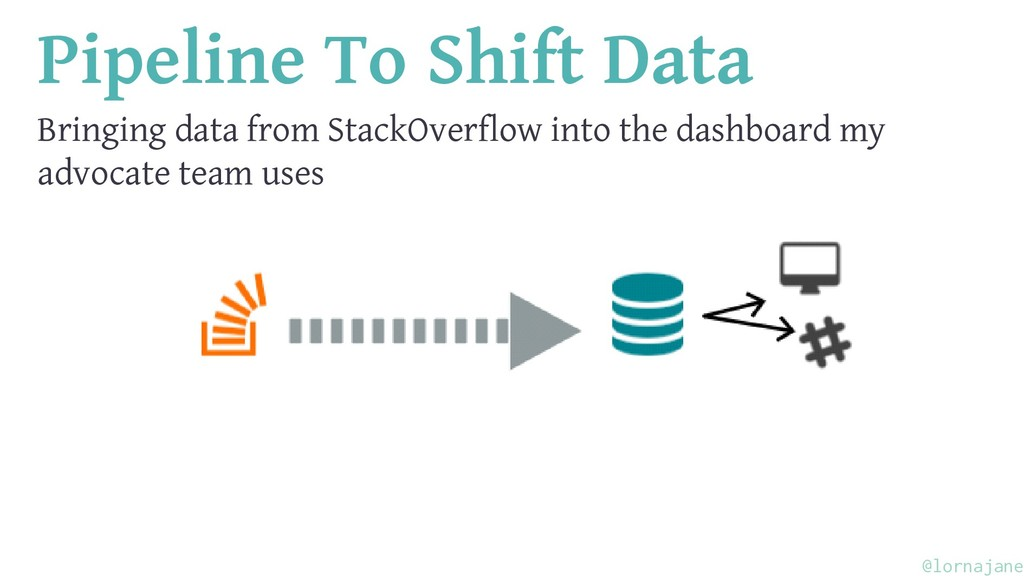 Pipeline To Shift Data Bringing data from Stack...