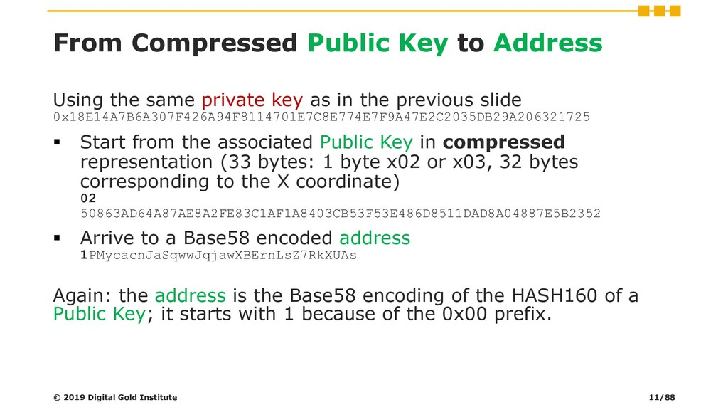 From Compressed Public Key to Address © 2019 Di...