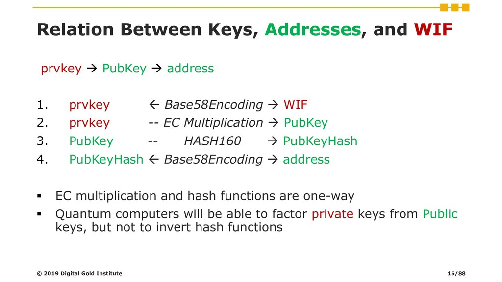 Relation Between Keys, Addresses, and WIF prvke...