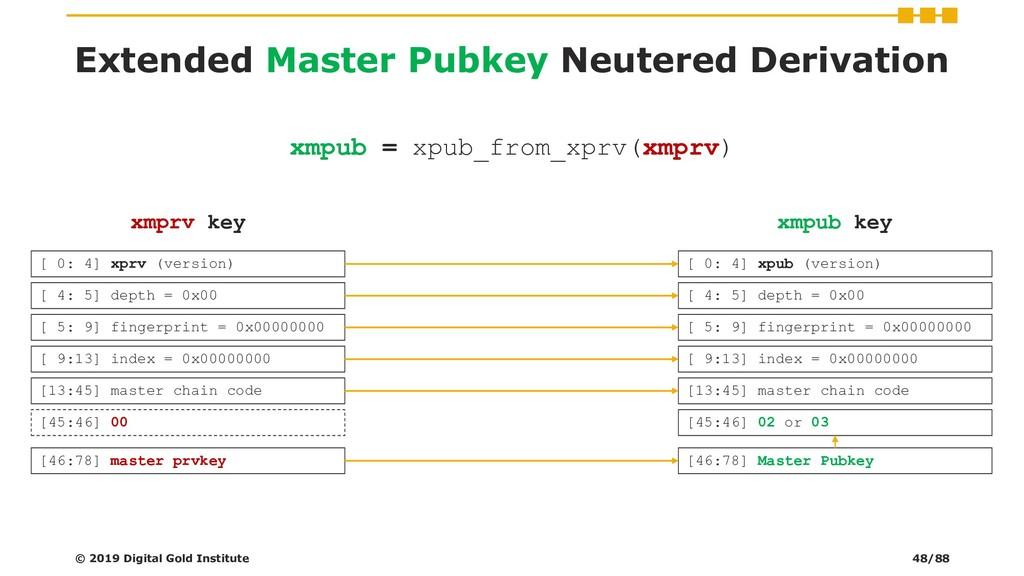 Extended Master Pubkey Neutered Derivation [13:...
