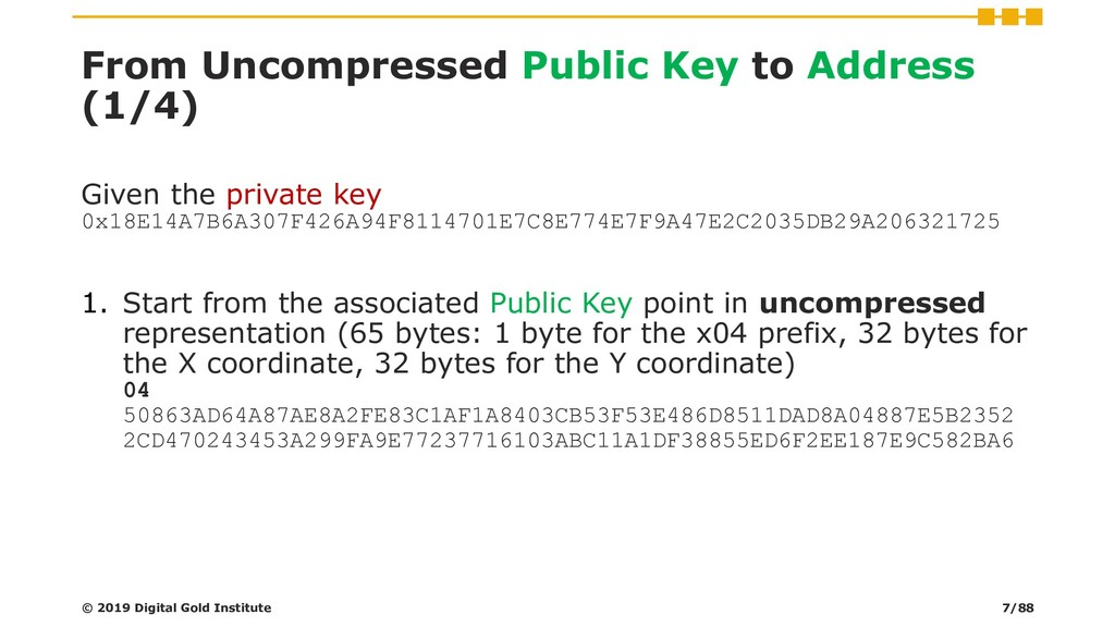 From Uncompressed Public Key to Address (1/4) G...