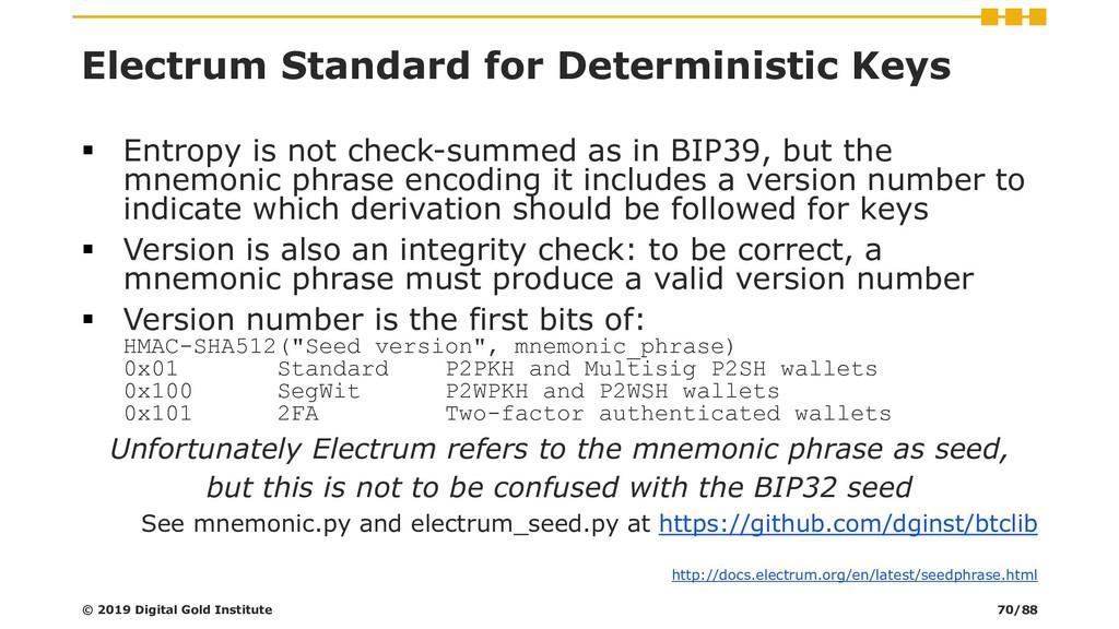 Electrum Standard for Deterministic Keys ▪ Entr...