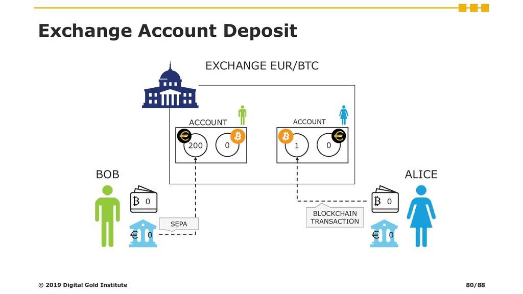 0 0 0 ACCOUNT 200 0 ACCOUNT 1 Exchange Account ...