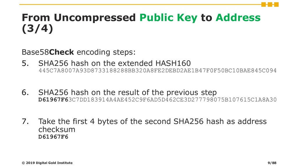 From Uncompressed Public Key to Address (3/4) ©...