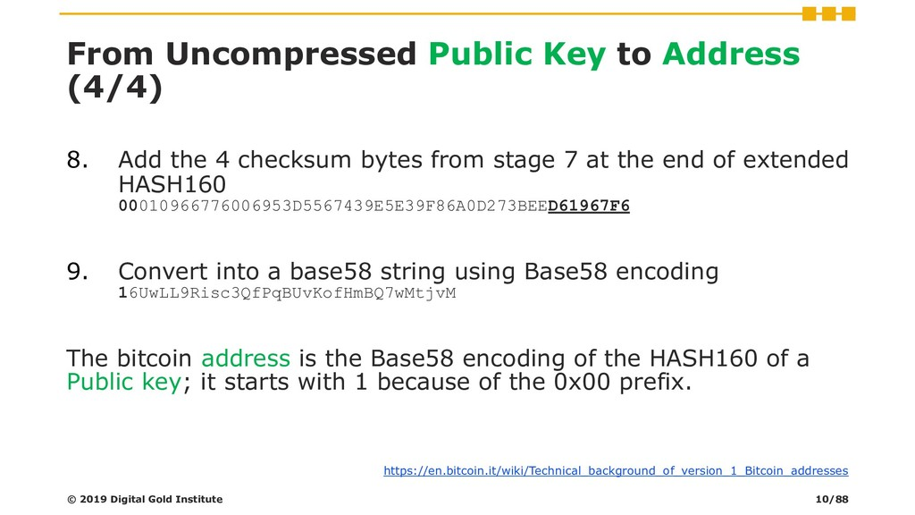 From Uncompressed Public Key to Address (4/4) ©...