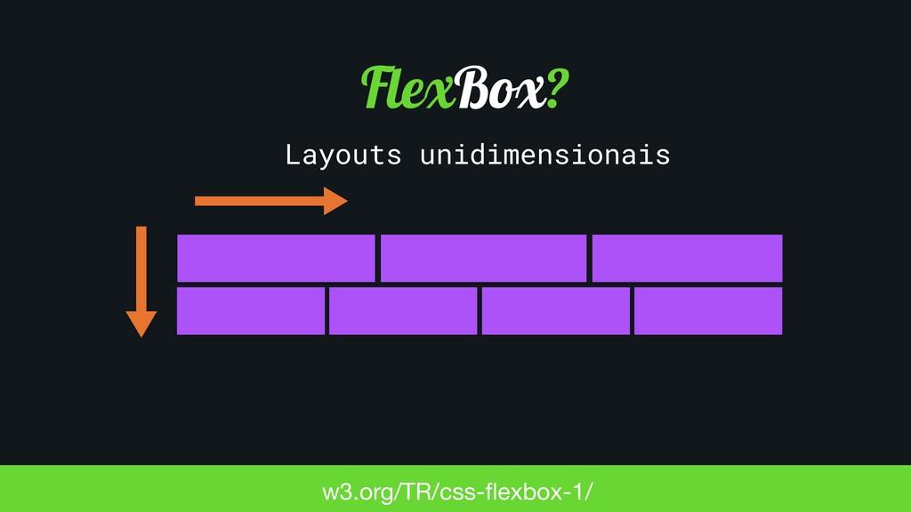 FlexBox? Layouts unidimensionais w3.org/TR/css-...