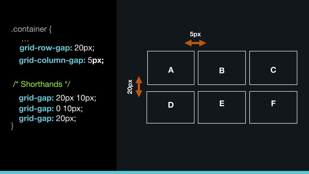 .container {  …    } grid-row-gap: 20px; grid-c...