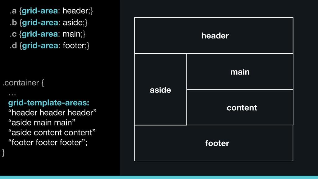 .a {grid-area: header;} .b {grid-area: aside;} ...