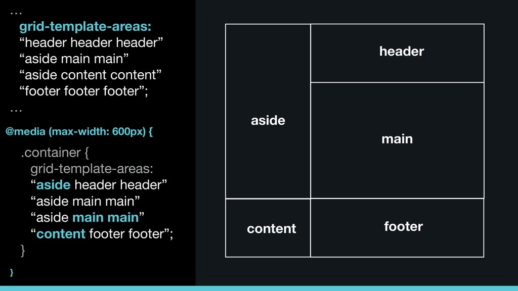 main header content aside footer @media (max-wi...