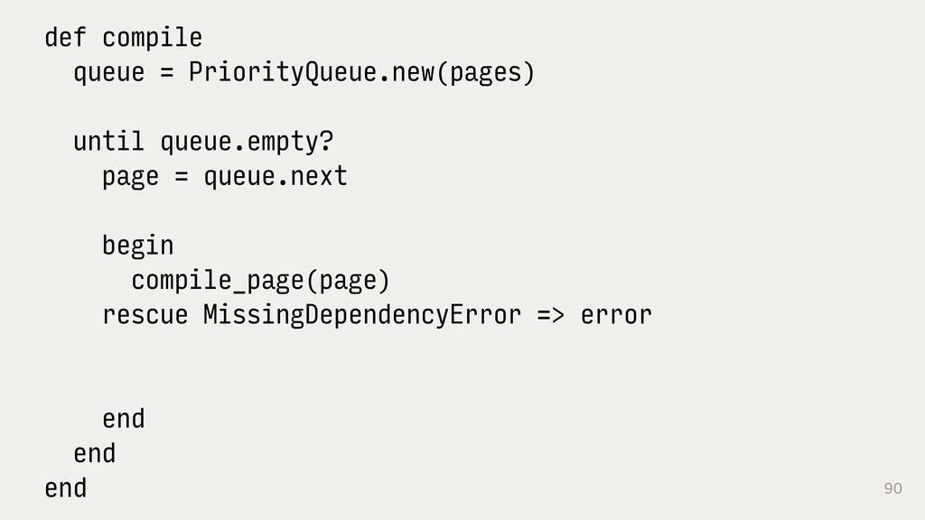 90 def compile queue = PriorityQueue.new(pages)...