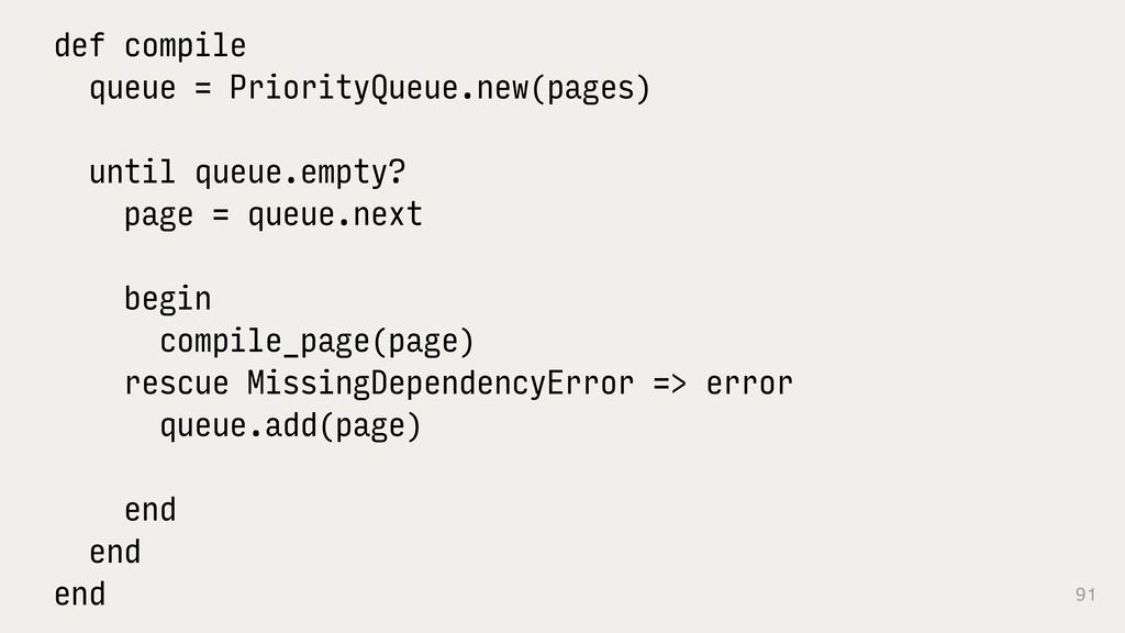 91 def compile queue = PriorityQueue.new(pages)...