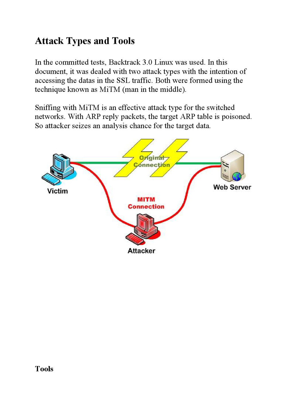Attack Types and Tools In the committed tests, ...
