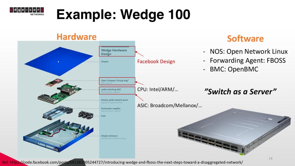 Example: Wedge 100 Ref: https://code.facebook.c...